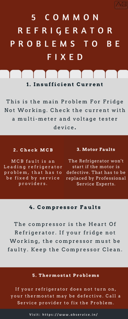 5 Common Refrigerator Problems to be Fixed